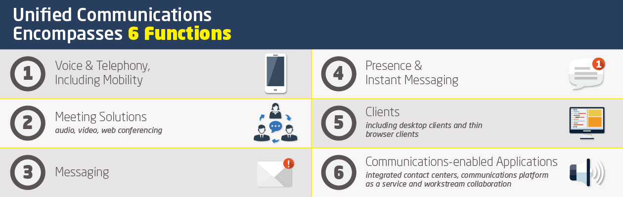 TBI-UCaaS-Infographic-6-functions-of-ucaas