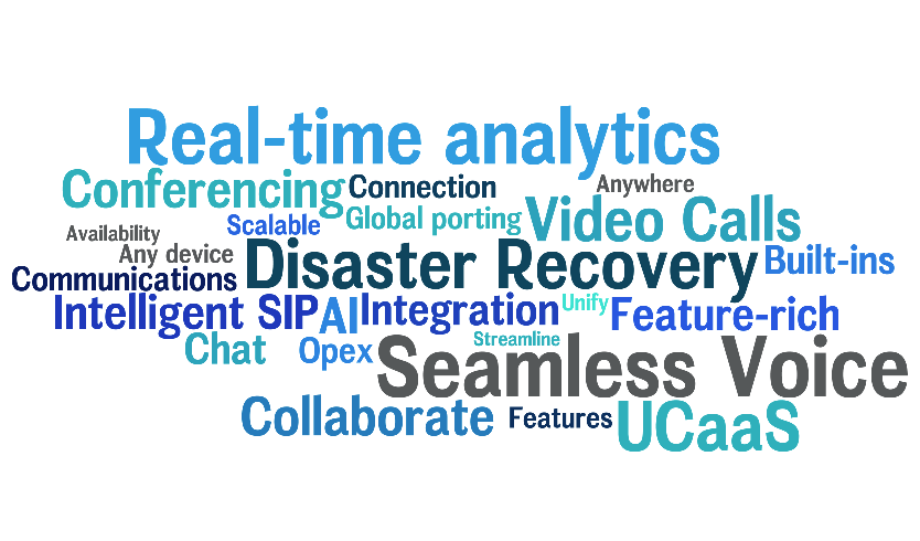 UCaaS-Word-Cloud-TBI