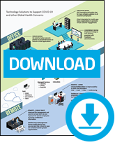 COVID-19 Customizable 1-Pager